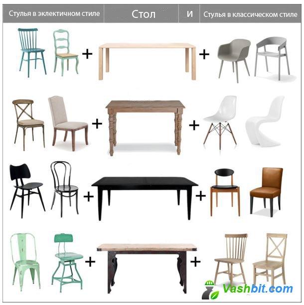 Как выбрать стул в столовую?
